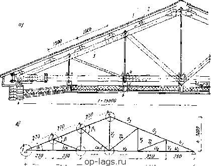 Конструктирная схема покрытия