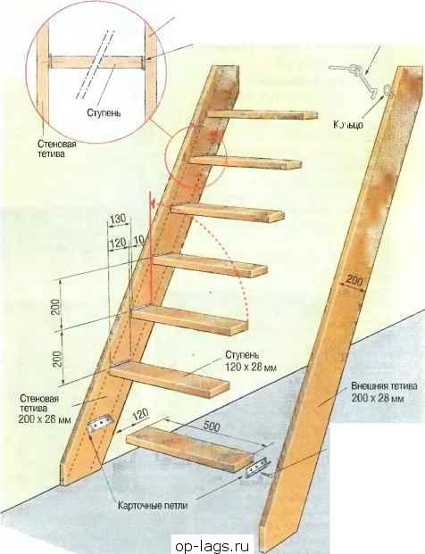 Как сделать лестницу своими руками схема фото